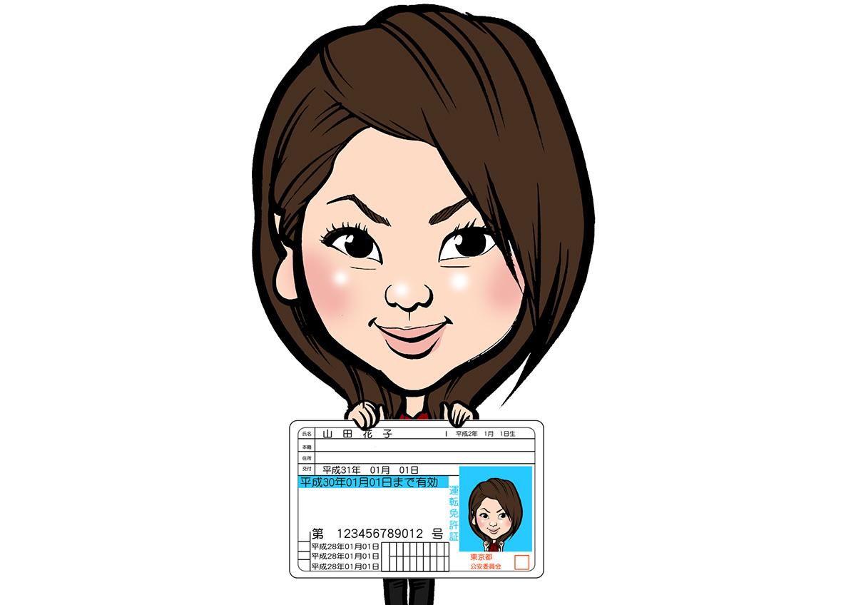 身分証名証と顔写真